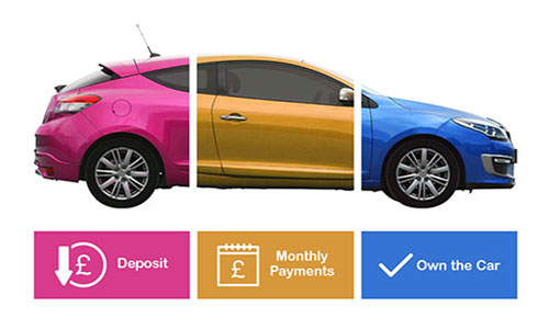 Hire purchase payments explained