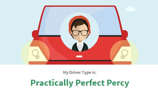 Take our mock theory quiz and find out what your driving personality is!