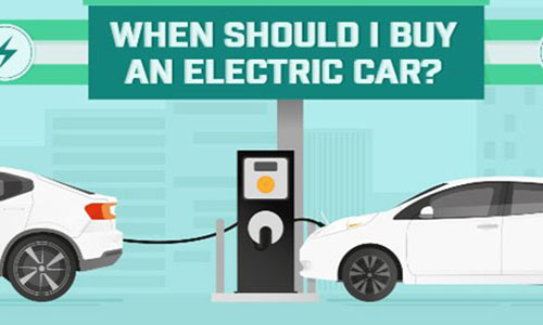 Why should I buy an electric car?